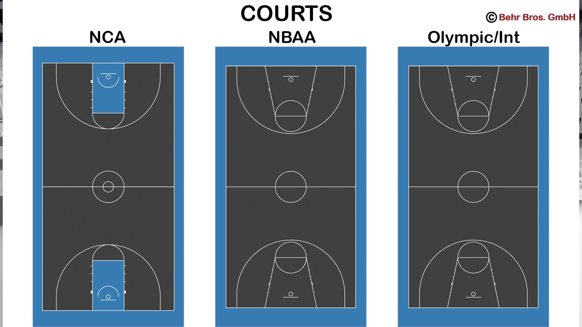 košarkaška arena v2 3d model 3ds max fbx c4d lwo ma mb obj 222373