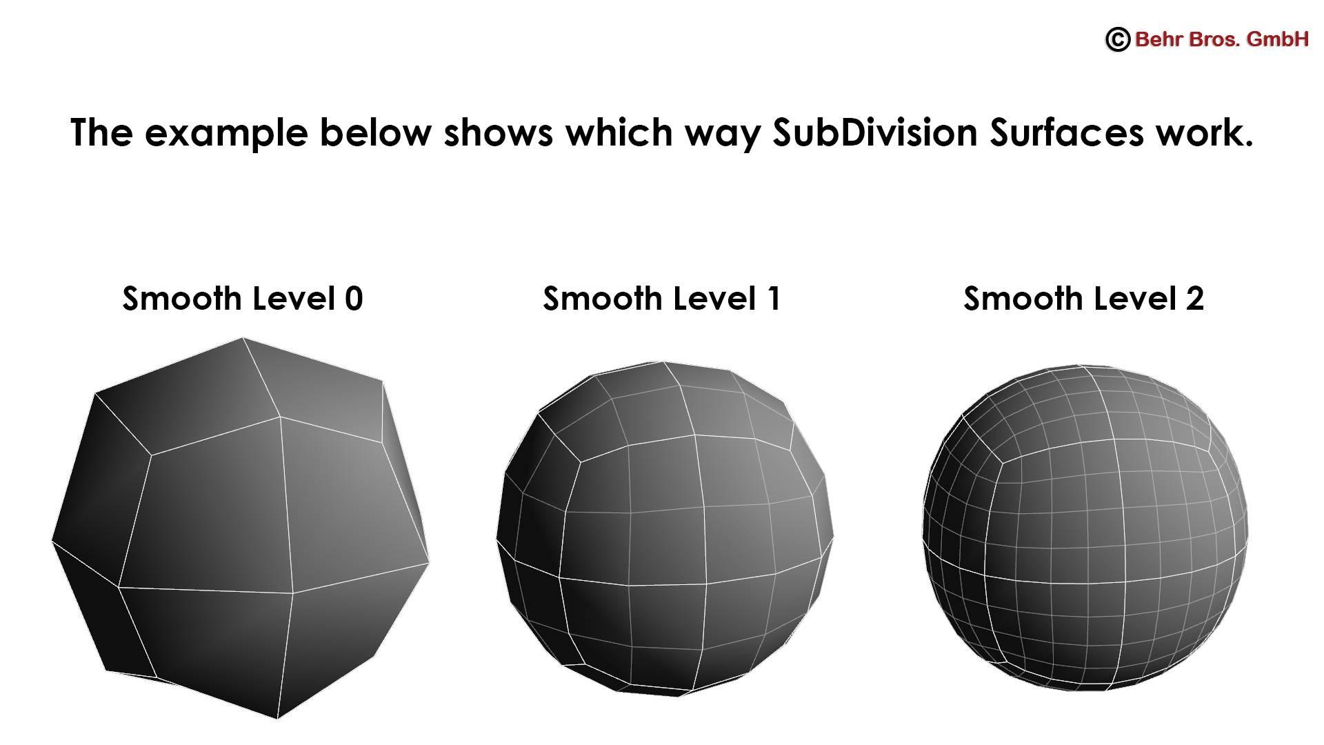 citroen ds 23 pallas 3d model 3ds max fbx c4d lwo ma mb obj 268028