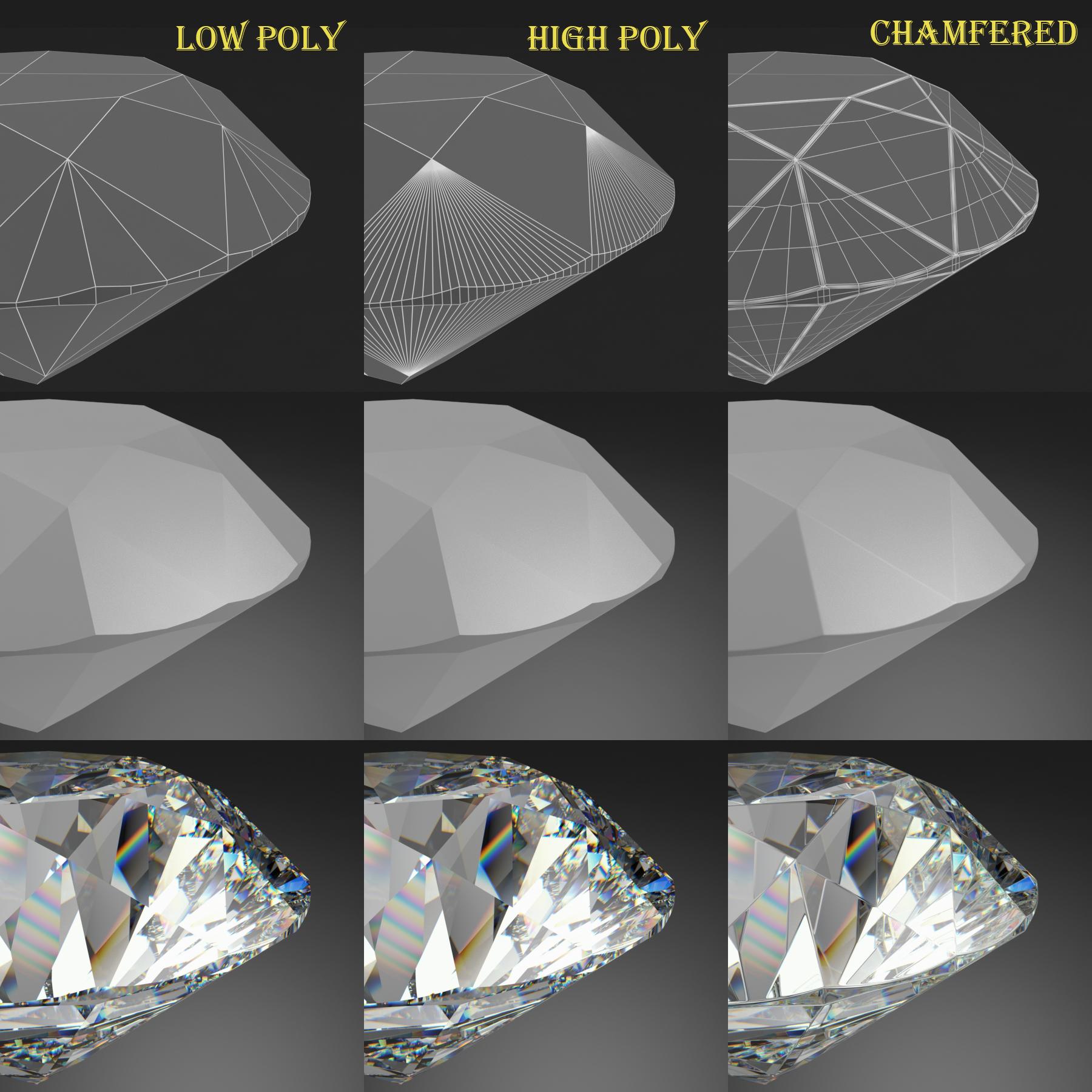 round brilliant diamond 3d model 3ds max dxf dwg fbx c4d ma mb 3dm  obj 283542