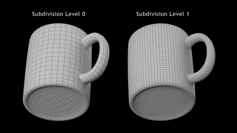 кава та чай керамічна кружка основа сітка 3d модель 3ds max fbx blend c4d dae ma mb obj ztl 322080