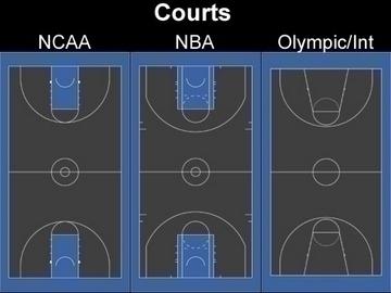 basketball court 3d model 3ds max obj 81524