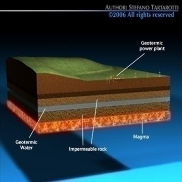 geotermic plant cutaway 3d model 3ds dxf c4d obj 79040