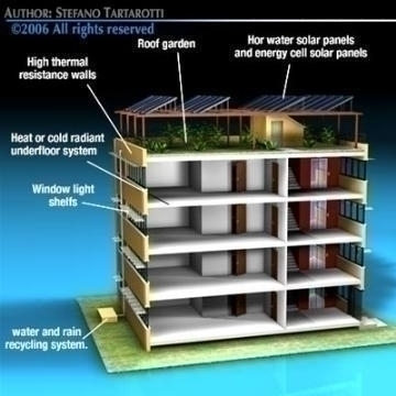ecological building cutaway 3d model 3ds dxf c4d obj 78507