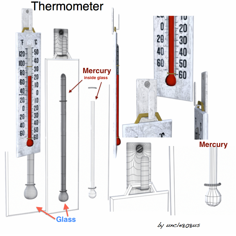 термометр v1 3d загвар obj 159992